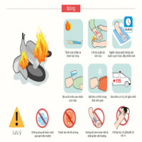 Cẩm nang xử trí cấp cứu các tai nạn thường gặp