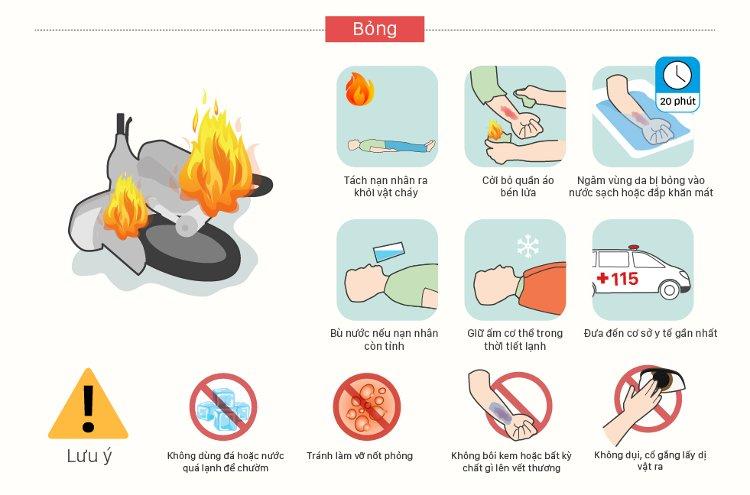 Khi bị bỏng, cần tách nạn nhân ra khỏi vật cháy, cởi bỏ đi quần áo bén lửa.