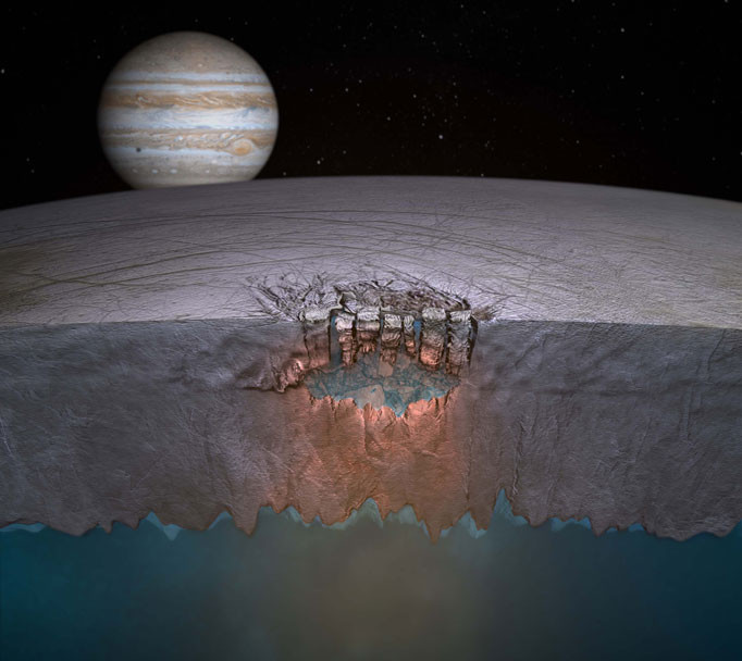 Đại dương trên Europa được ẩn giấu dưới một lớp băng siêu dày, siêu cứng, siêu lạnh.