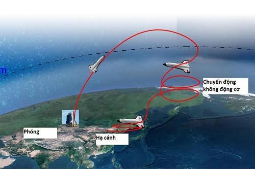 Sơ đồ hành trình chuyến bay ra vũ trụ của máy bay Trung Quốc.