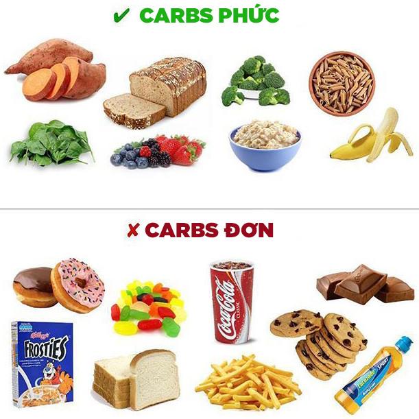 """Carbs """"tốt"""" thường là carbs phức, carbs """"xấu"""" thường là carbs đơn."""