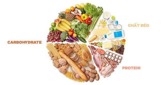 Carbohydrate là một trong ba chất đa lượng cùng với protein và chất béo.