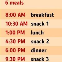 Ăn 6 bữa nhỏ một ngày tốt hơn 3 bữa lớn