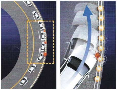 Rào chắn này là tổ hợp các ống kim loại có gẵn những bánh xe xoay bằng nhựa.