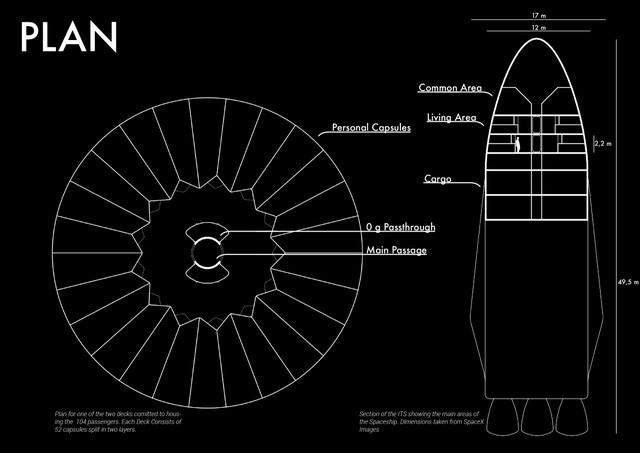 Lutken đã đo đạc mỗi phần của khu cư trú và đã tìm ra cách để chứa ít nhất 100 người - điều mà Elon Musk đã nhắc tới.