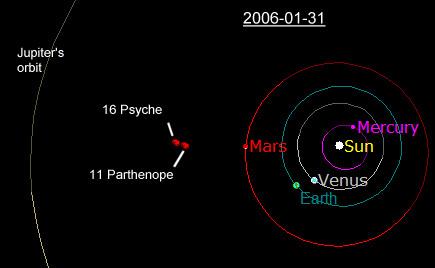 16 Psyche là một tiểu hành tinh chứa nhiều kim loại.