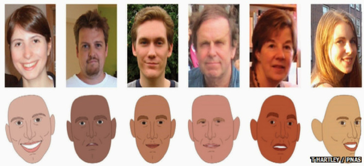 Con người có thể đánh giá nhanh về người khác dựa trên vẻ ngoài của chúng ta.