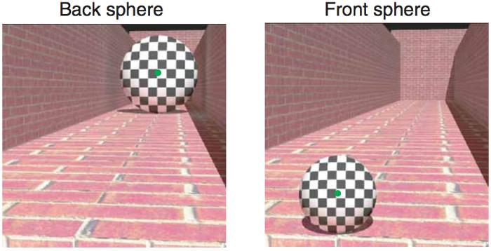 Quả cầu bên trái nhìn to hơn và ở xa hơn quả cầu bên phải, tương tự Mặt trăng ở chân trời.