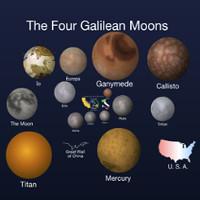 Video: So sánh kích thước vạn vật trong vũ trụ