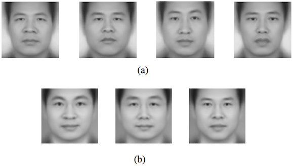Hàng trên là 4 kiểu khuôn mặt thường gặp ở tội phạm, hàng dưới là ba kiểu khuôn mặt của người tuân thủ pháp luật.
