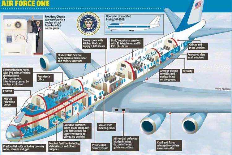 Thiết kế bên trong của Air Force One.