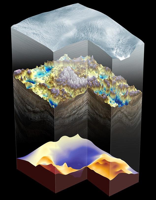Mô hình 3D cho thấy hồ nước khổng lồ (màu vàng tím) bên dưới lớp băng dày 4.000m ở Nam Cực.