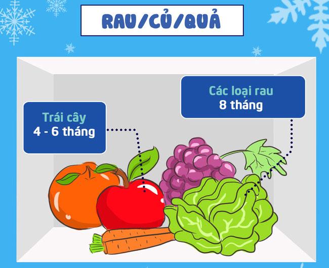 Các loại rau có thể để được tới 8 tháng