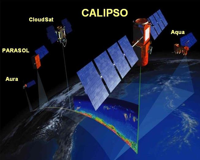 Vệ tinh CALIPSO có thiết bị đo bằng laser.