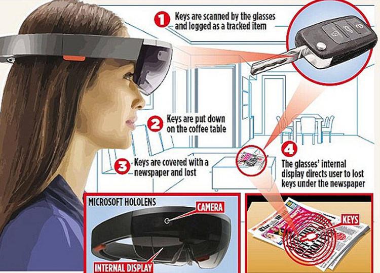 Đeo chiếc kính ảo này, chúng ta có thể tìm được những đồ vật thất lạc.
