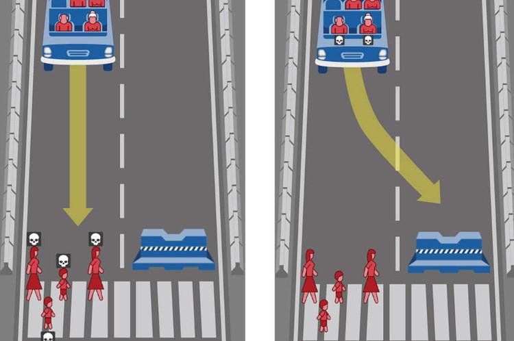 Trong trường hợp này xe tự lái sẽ xử lý thế nào?
