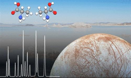 Phương pháp nhận diện axit amin là công cụ hiệu quả để tìm kiếm dấu vết sự sống ngoài Trái Đất.