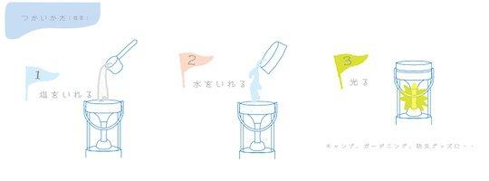 Đèn sử dụng oxi trong không khí và một thanh ma-giê