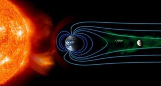 Hình ảnh minh hoạ từ quyển của Trái đất đang dôi các ion ôxy xuống Mặt trăng trong lúc Mặt trăng đi qua đuôi từ quyển.