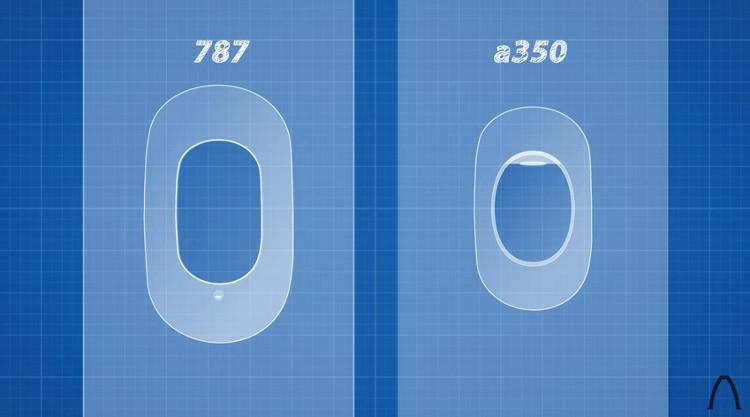 Cửa sổ máy bay phải được chế tạo với hình dạng bo tròn, tránh tạo ra các góc rõ ràng như hình vuông.