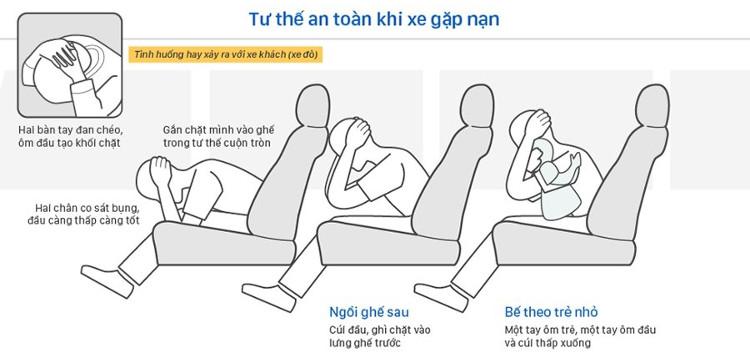 Khi ngồi trên xe ô tô, không nên ngả ghế về phía sau quá nhiều.