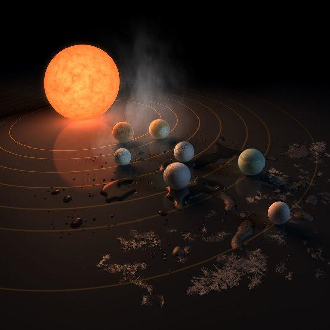 Hệ Mặt trời version 2.0.