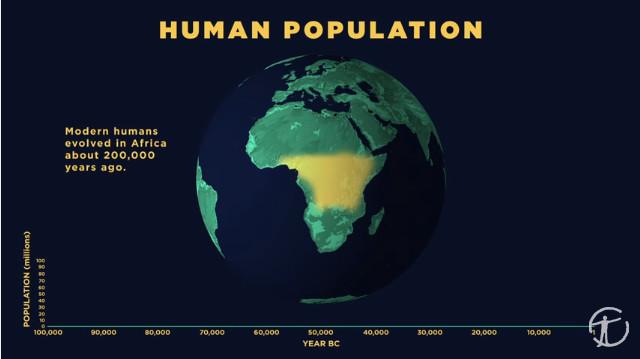 Dân số thế giới không ngừng tăng lên với tốc độ chóng mặt.