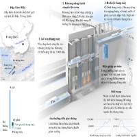 Thang máy nâng tàu 3.000 tấn tại đập thủy điện lớn nhất thế giới
