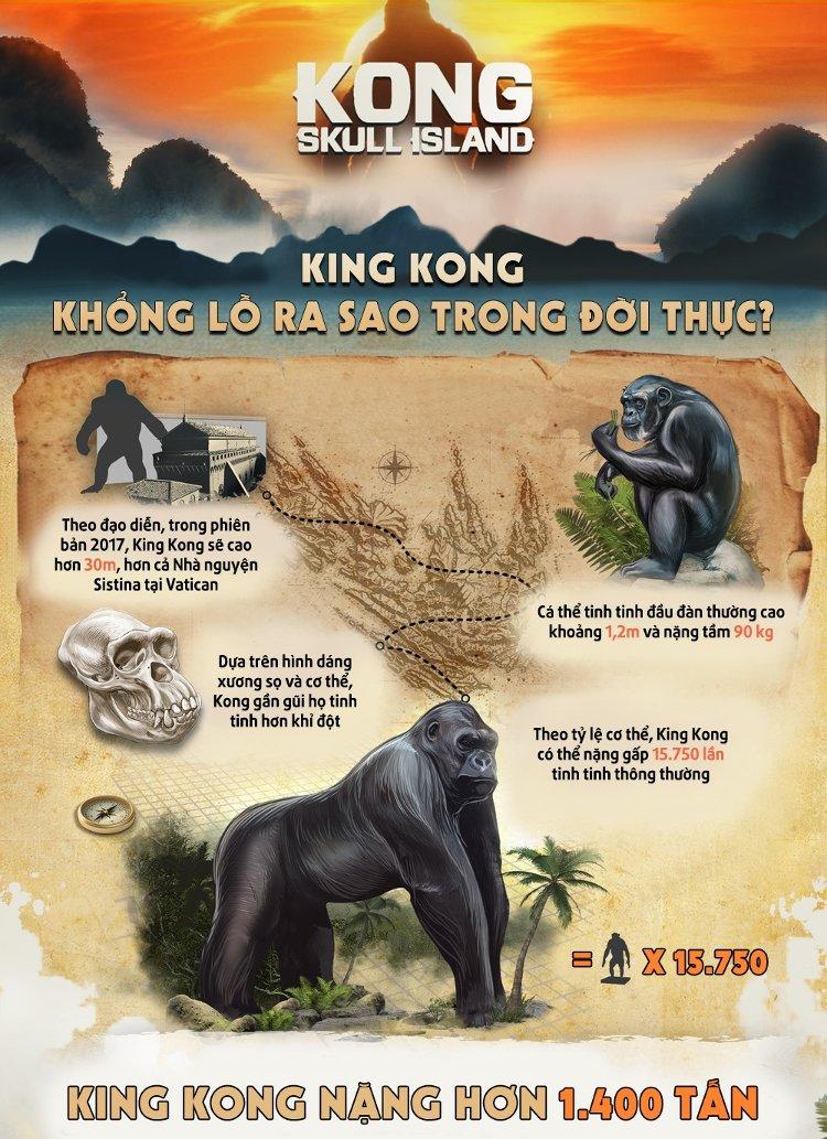 """Trong """"Kong: Skull island"""", Kong sẽ cao hơn 30m, cao hơn cả nhà nguyện Sistine ở Vatican."""