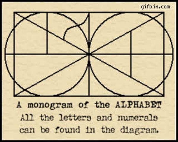 Bạn có thấy được hết 26 chữ cái trong bức hình này không?