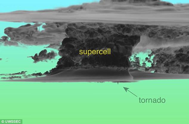 """Khi cơn lốc xoáy chính định hình, có rất nhiều """"lốc xoáy nhỏ"""" cũng hình thành và dần kết nối với nhau hợp thành một khối."""