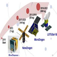 Việt Nam sẽ sản xuất vệ tinh vào năm 2022