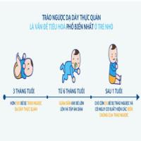 Trào ngược dạ dày khiến trẻ chậm phát triển như thế nào?