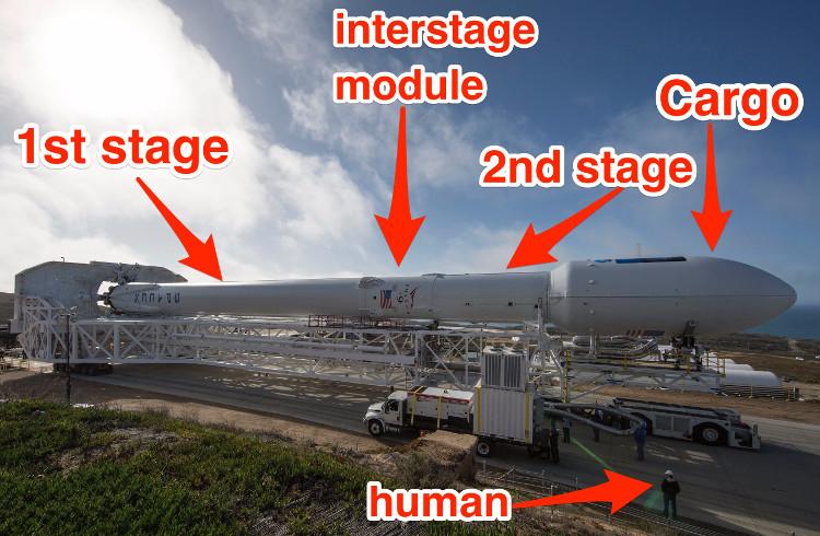 Tên lửa Falcon 9 sẽ sử dụng tới 9 động cơ tên lửa đẩy để có thể bay vào quỹ đạo Trái đất.