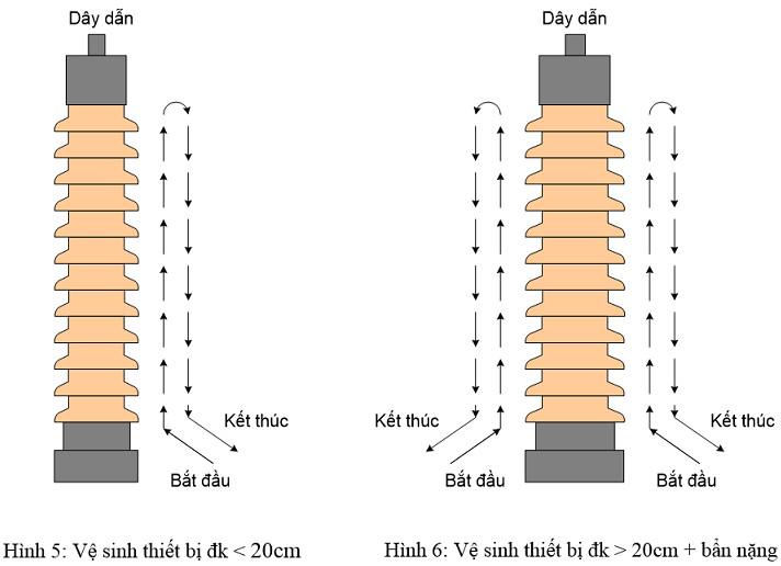 Cách vệ sinh hotline thiết bị trong trạm biến áp