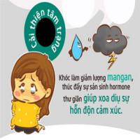 Tại sao người hay khóc thường sống thọ?
