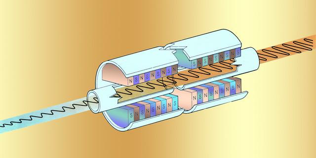 Sơ đồ lõi kỹ thuật laser electron tự do