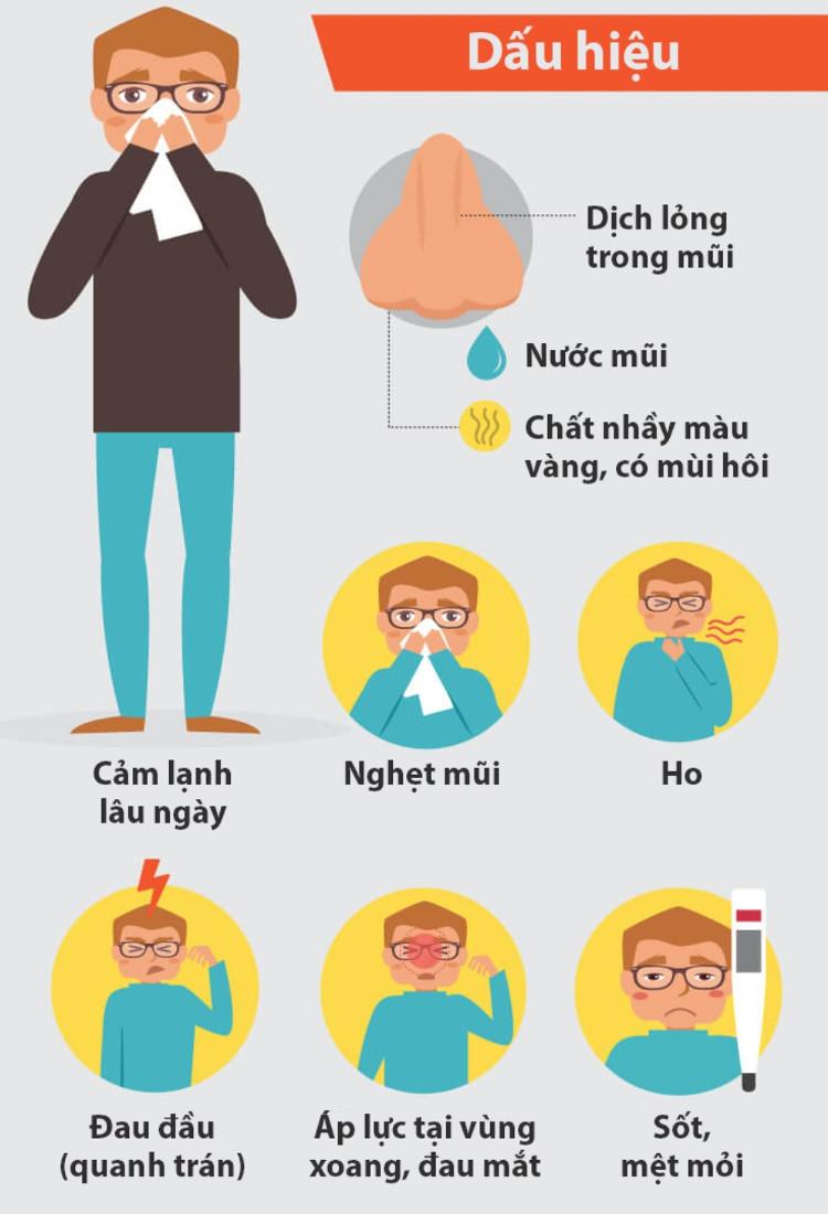 Khi bạn thường xuyên đau đầu quanh trán, sốt cao, mệt mỏi và sốt.... thì có thể bạn đã mắc bệnh viêm xoang.