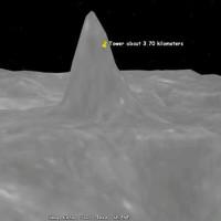 Phát hiện 6 tòa tháp trên Mặt Trăng: Nghi ngờ là công trình của người ngoài hành tinh