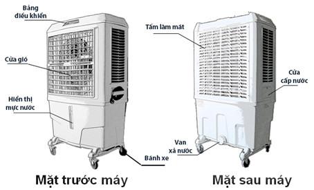 Chi tiết máy làm mát không khí.