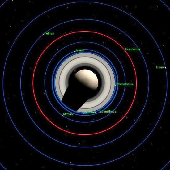 Quỹ đạo của Enceladus (có màu đỏ) nhìn từ cực Bắc của Sao Thổ.
