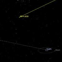 Ngày mai, bạn có thể quan sát được tiểu hành tinh khổng lồ lao sát Trái đất