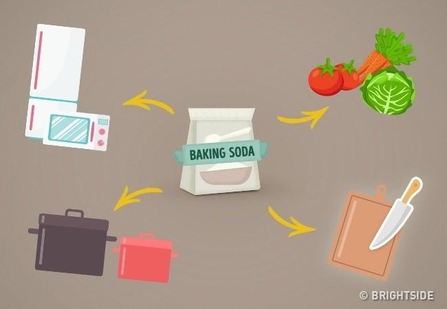 Baking soda là một chất tẩy rửa hiệu quả.