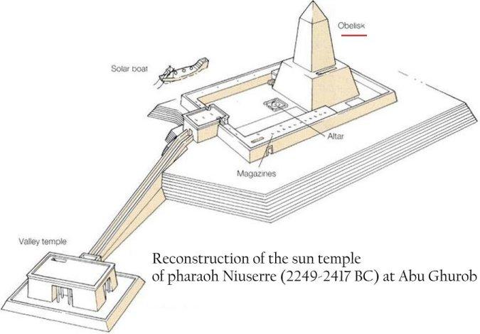 Tái dựng thiết kế đền thờ Mặt Trời của Pha-ra-ông Niuserre tại Abu Ghurob