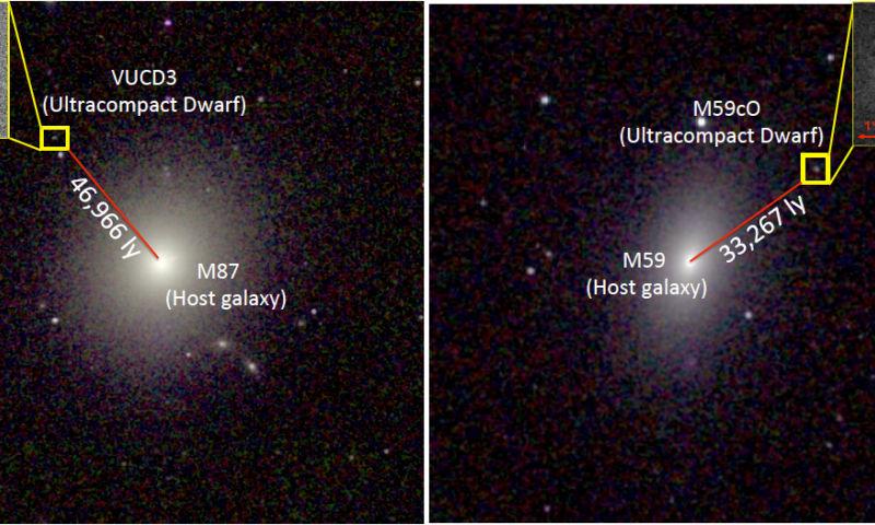 Phát hiện hai thiên hà lạ nằm trong vũ trụ có tên khoa học lần lượt là VUCD3 và M59cO