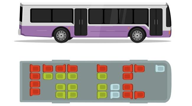 Khi đi xe buýt thì 2 hàng ghế đầu tiên là vị trí rất nguy hiểm.