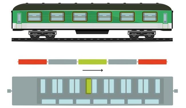Toa giữa của tàu hỏa là vị trí an toàn nhất.