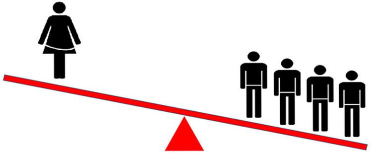 Hiện tại, số nam giới nhiều hơn nữ giới khoảng 65 triệu người.