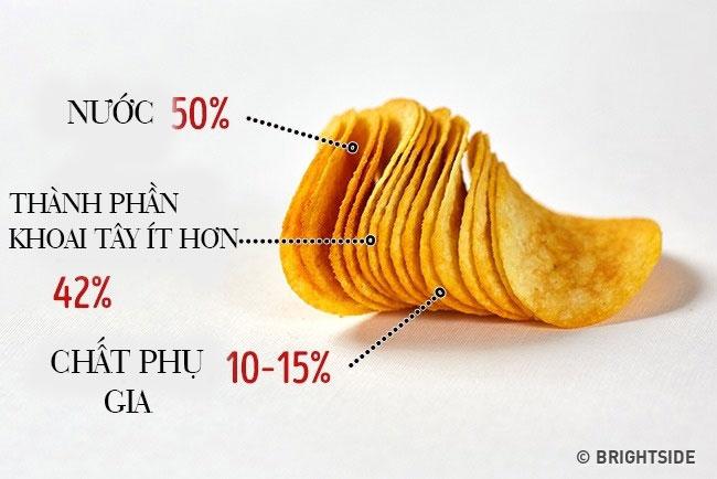 Khoai tây không phải là thành phần chủ đạo của món snack khoai tây này.
