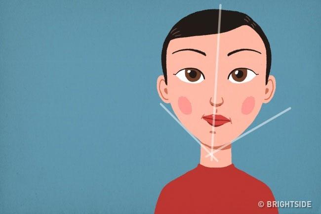Sự bất đối xứng của hàm không phải là một đặc tính bẩm sinh, mà do quá trình lớn lên.